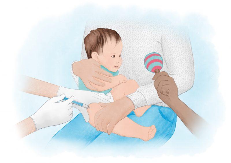 Injektionsteknik - Lilla Barnsmätguiden.